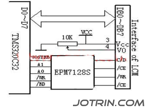 Figure 3 Hardware interface diagram.png