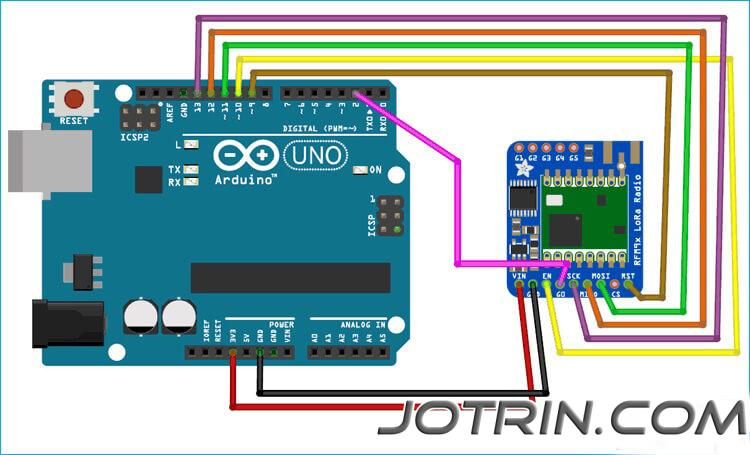 Arduino UNO and LoRa connection circuit diagram.jpg