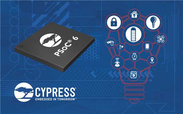 Cypress Semiconductor PSoC® 6 Microcontroller