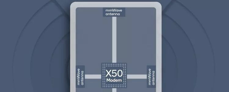Qualcomm expects many manufacturers to place four mmWave antenna modules in a single enclosure to avoid signal loss