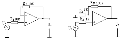 Uicm test circuit and Uopp test circuit