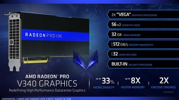 The newest AMD Radeon™ Pro V340 graphics card