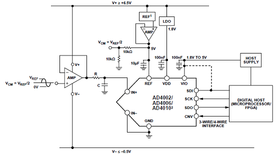 .AD4002/AD4006/AD4010 Multiple Power Supply Typical Application Block Diagram