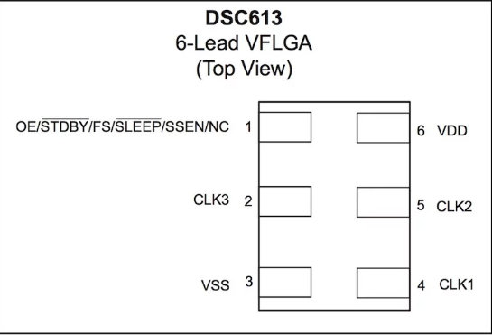 Pinout for the DSC613. Image from Microchip Technology