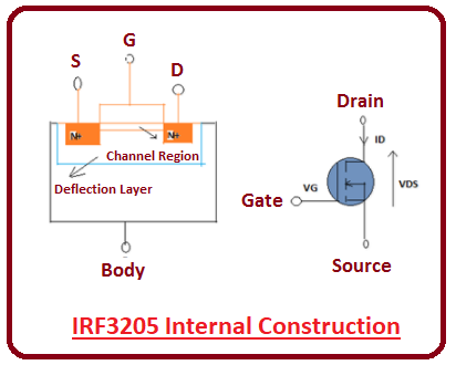 IRF3205 internal construction
