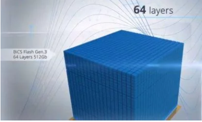 Toshiba's previous generation of 64 Layer stacked memory