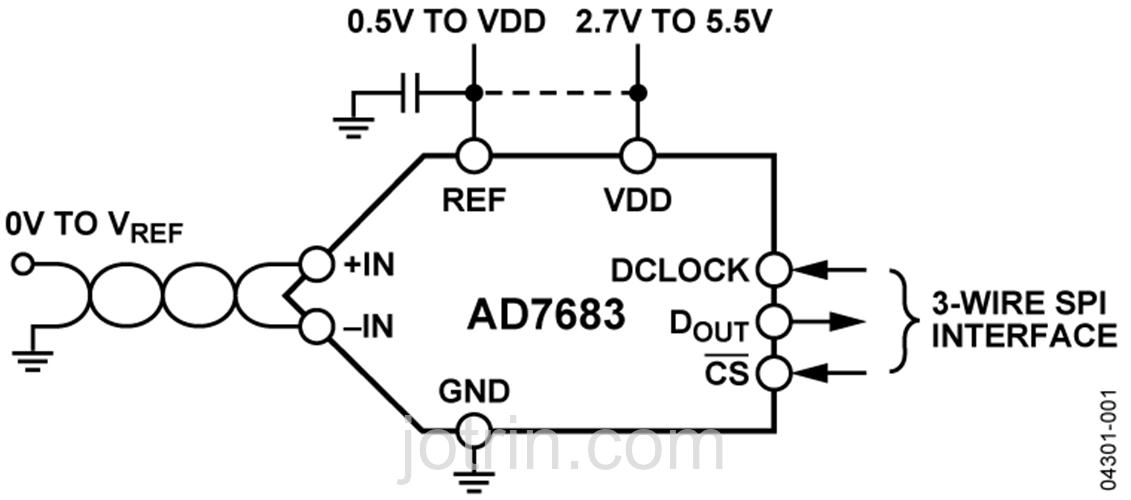 AD7683BRMZRL7 Block Diagram