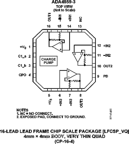 ADA4859-3ACPZ Block Diagram