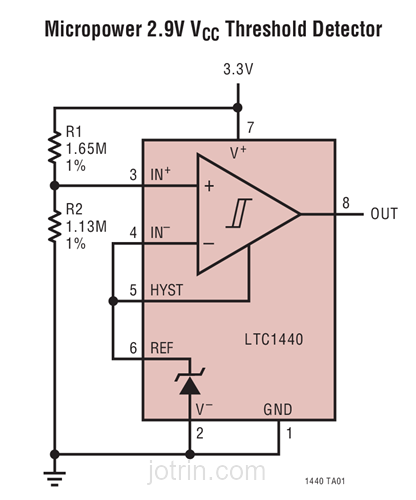LTC1442IN8 Block Diagram