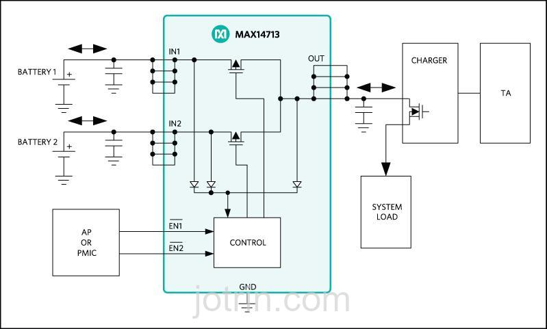 MAX14713EWL+T Block Diagram