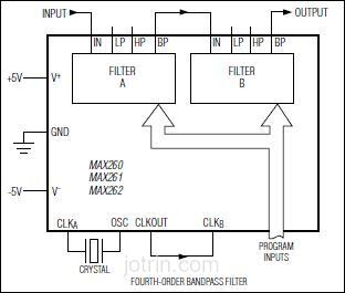 MAX260ACWG Block Diagram