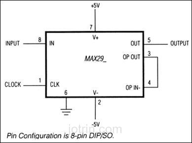 MAX291C/D Block Diagram