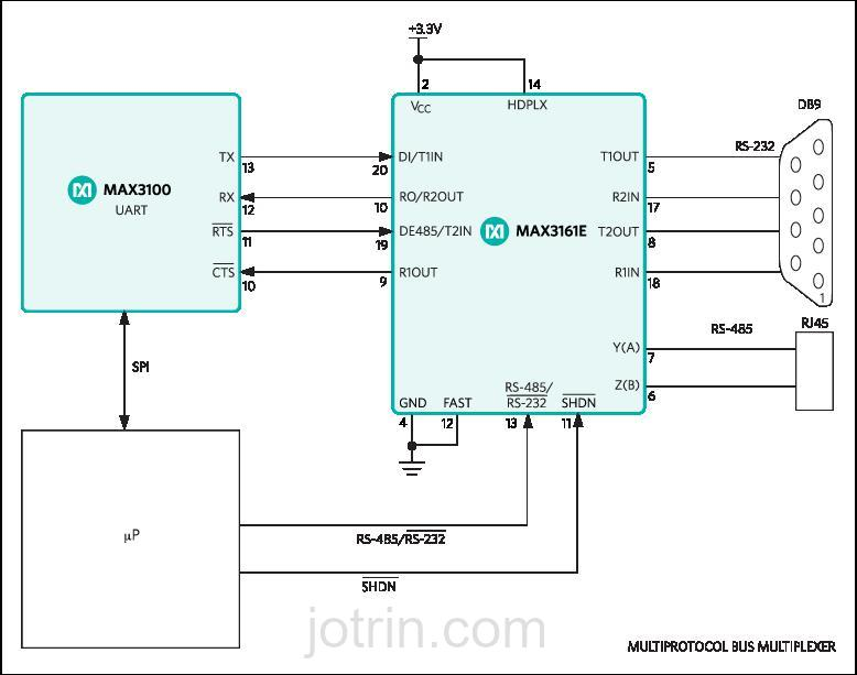 MAX3162EEAI+ Block Diagram