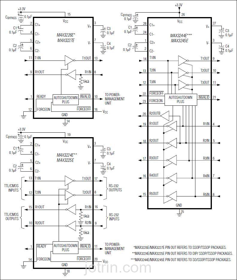 MAX3227EETE+ Block Diagram