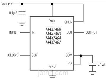 MAX7400CSA+ Block Diagram