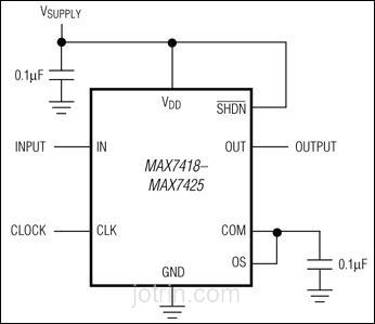 MAX7423CUA Block Diagram