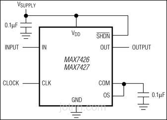 MAX7426CUA Block Diagram