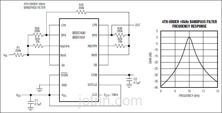 MAX7490EEE Block Diagram