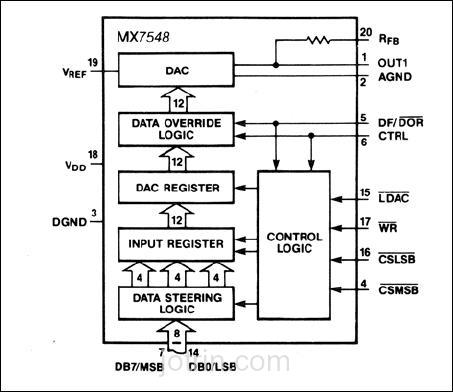 MX7548KN Block Diagram