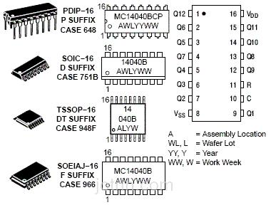 NLV14040BDR2G Pinout