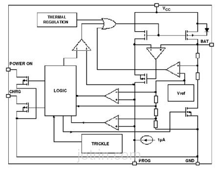 STBC08 Block Diagram
