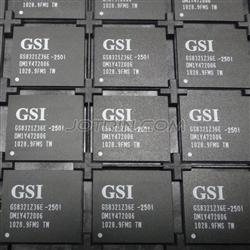 GS8321Z36E-250I Products
