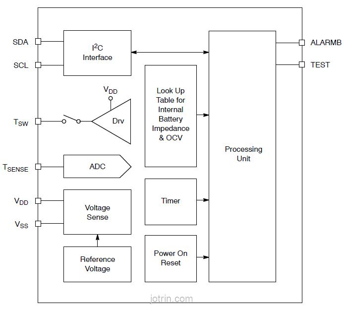 LC709203FQH-01TWG Block Diagram