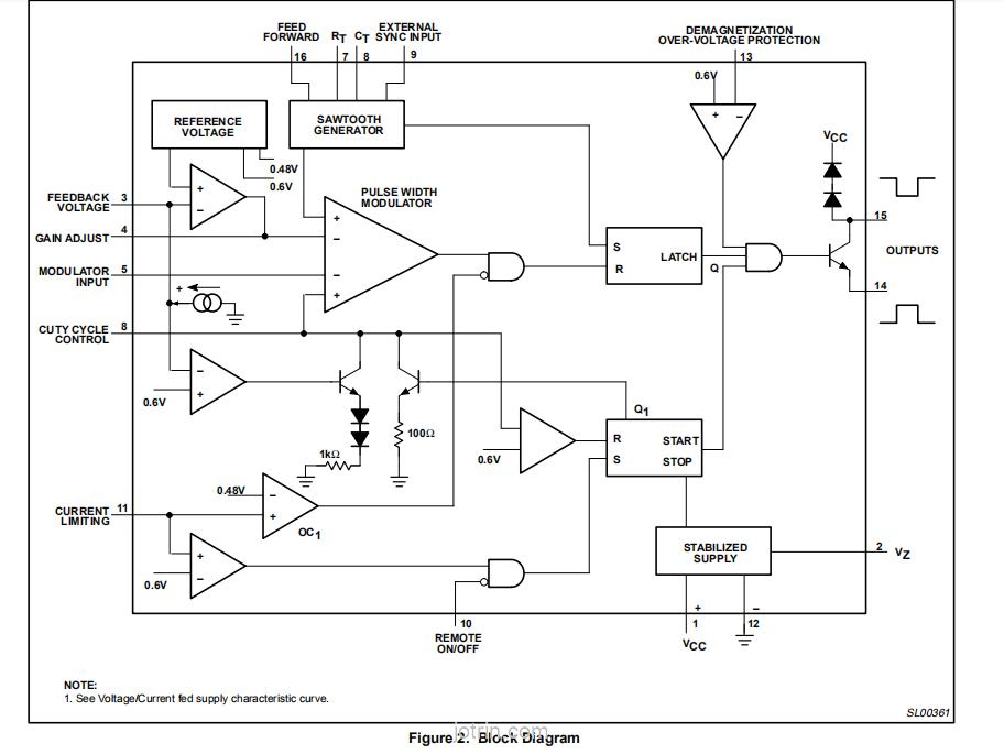 SE5560N Block Diagram