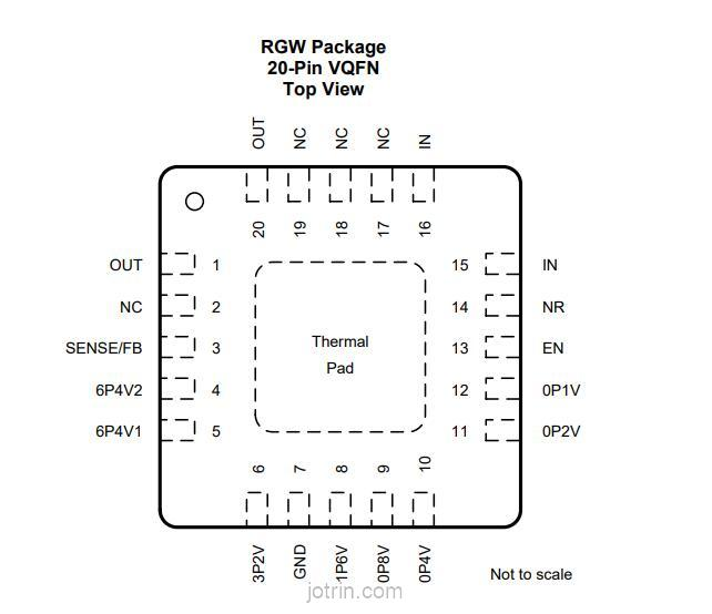 TPS7A4701MRGWREP Pin Diagram