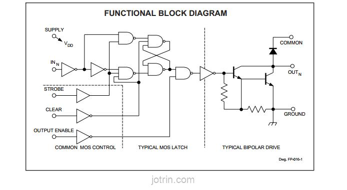 UCN5801A Block Diagram