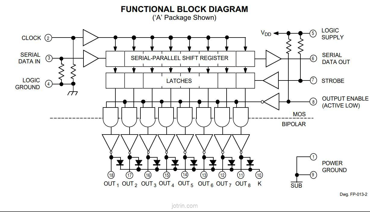 UCN5841A Block Diagram