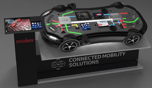 Molex's cross-industry solutions were unveiled at the 2019 Asian consumer electronics show