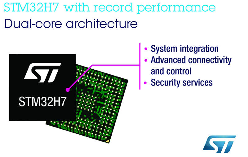 Dual core performance, rich functions, ST released a new micro controller