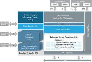 Vision DSP targets embedded neural network applications.