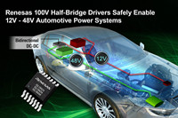 Renesas launches 100V,4A Half-Bridge N-MOSFET Driver-ISL784x4