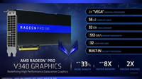 The newest AMD Radeon Pro V340 graphics card was introduced