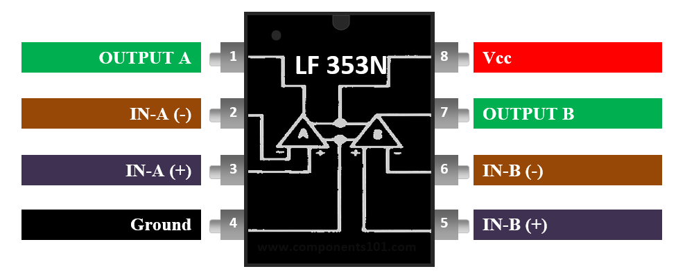 TI Wide Bandwidth Dual JFET Input Operational Amplifier-LF353-N