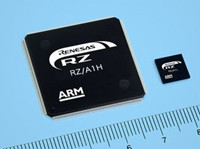 Renesas Electronics unveiled RX66T Series Microcontrollers